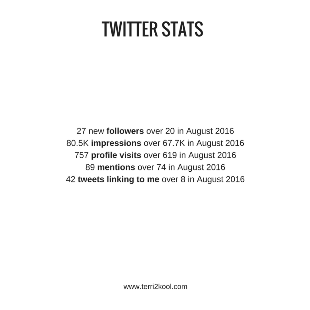 What Growth Did I See on Social Media in September 2016?